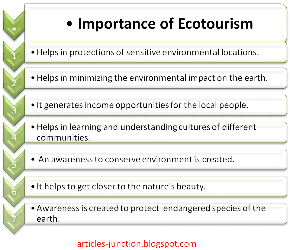 Importance of Ecotourism