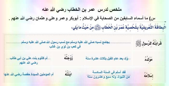 ملخص درس عمر بن الخطاب مادة التربية الاسلامية للصف الخامس الفصل الثالث 2019 - مناهج الامارات