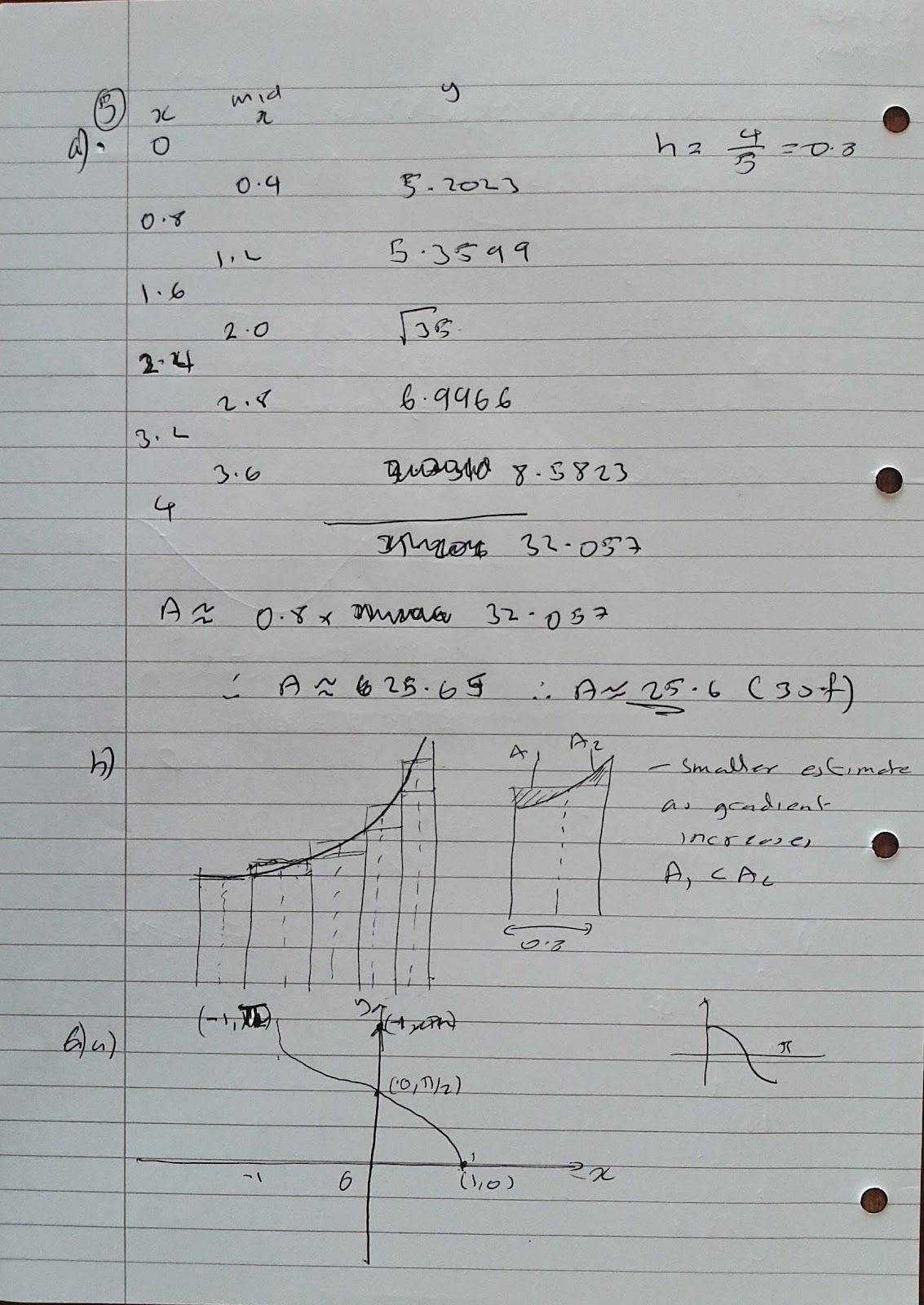 A Level Maths Notes: AQA Core 3 (C3) Summer 2013 Exam