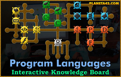 Дърво на Програмните Езици Игра