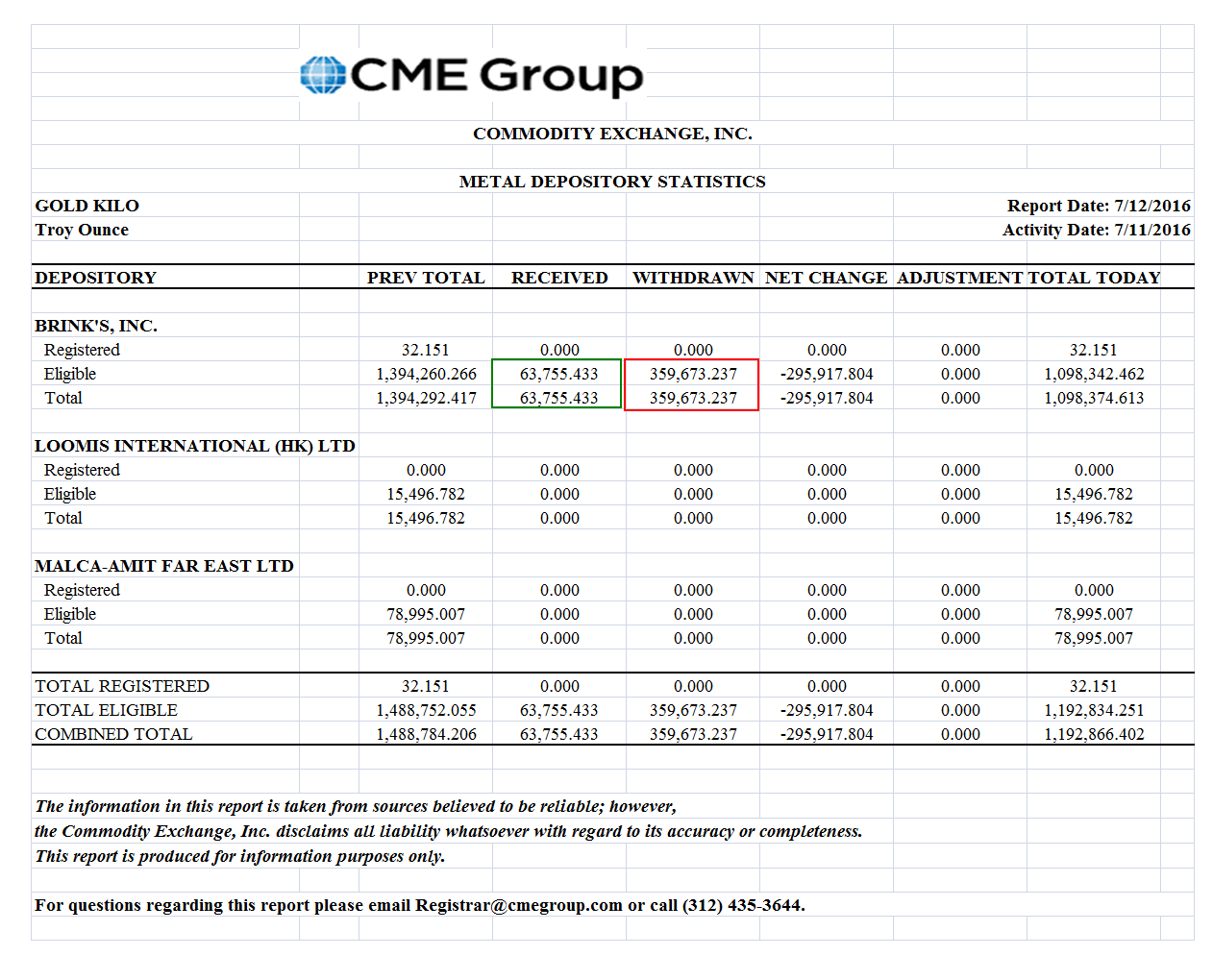 Cmc markets forex trading hours