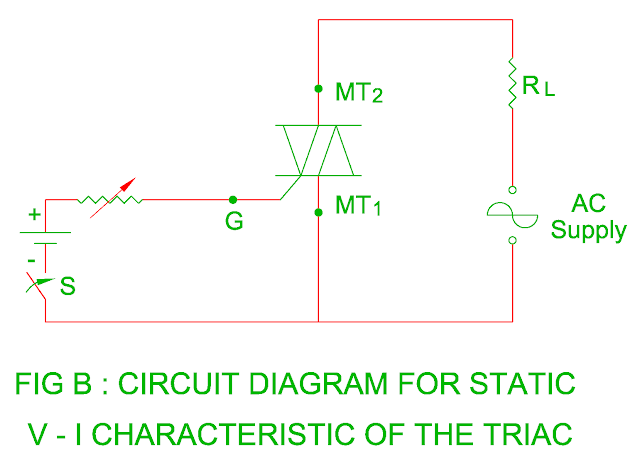 circuit diagram for static v-i characteristic of the triac