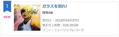Keyakizaka46 Glass wo Ware 1st day sales.jpg