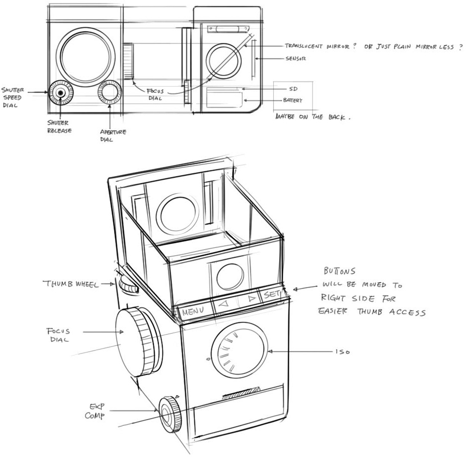 A mirrorless camera design idea