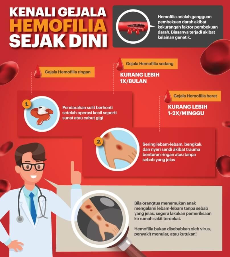 Hemofilia penyakit tiada penawar