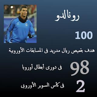 رونالدو يسجل الهدف رقم 100 له بقميص ريال مدريد فى المسابقات الأوروبية
