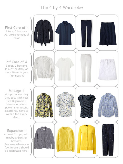 How To Build A Capsule Wardrobe One Piece At A Time The