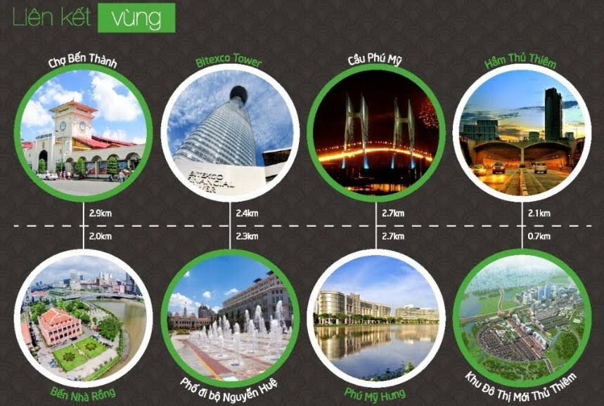 Liên kết vùng nhanh chóng tai dự án 152 Điện Biên Phủ