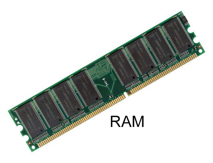 fungsi ram pada komputer
