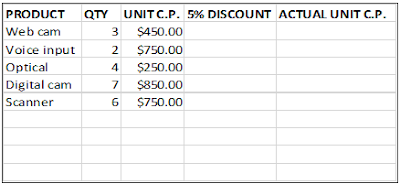 Percentage Discount Question-table2