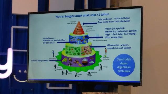 Nutrisi yang dibutuhkan untuk mendukung kesehatan dan tumbuh kembang anak