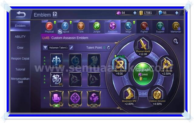 Tips Item Build & Cara Main Lesley (Hero Guide Mobile Legends)