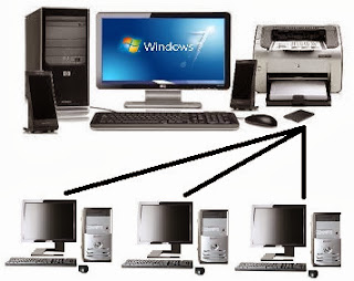 Sharing Sumber Daya Printer di Windows 7