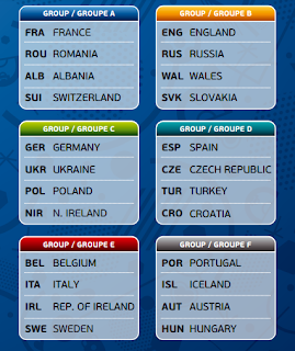 kumpulan euro2016