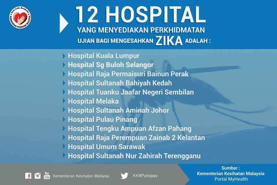 Senarai Hospital Ujian Pengesahan ZIKA
