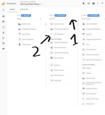 Cara Mengatasi Blog tidak berfungsi Google Analytics