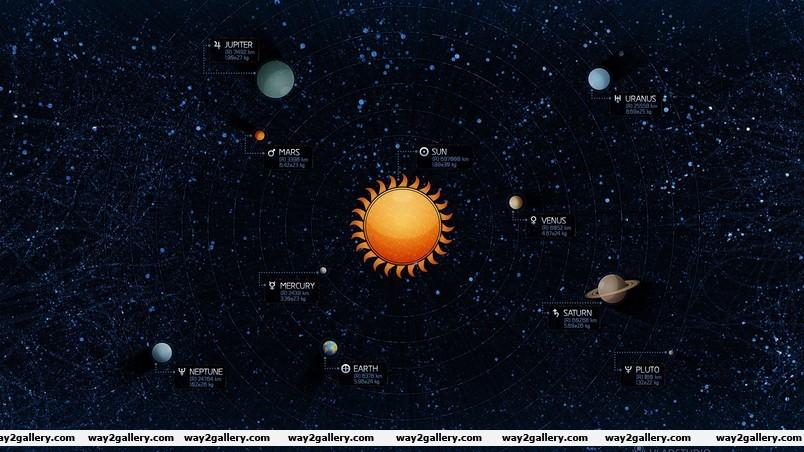 3d planet and sun wallpaper