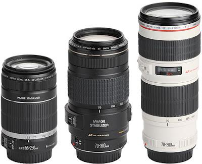 Lensa Tele Untuk Kamera DSLR