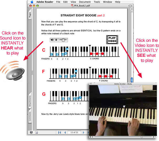How To Play Piano Pdf