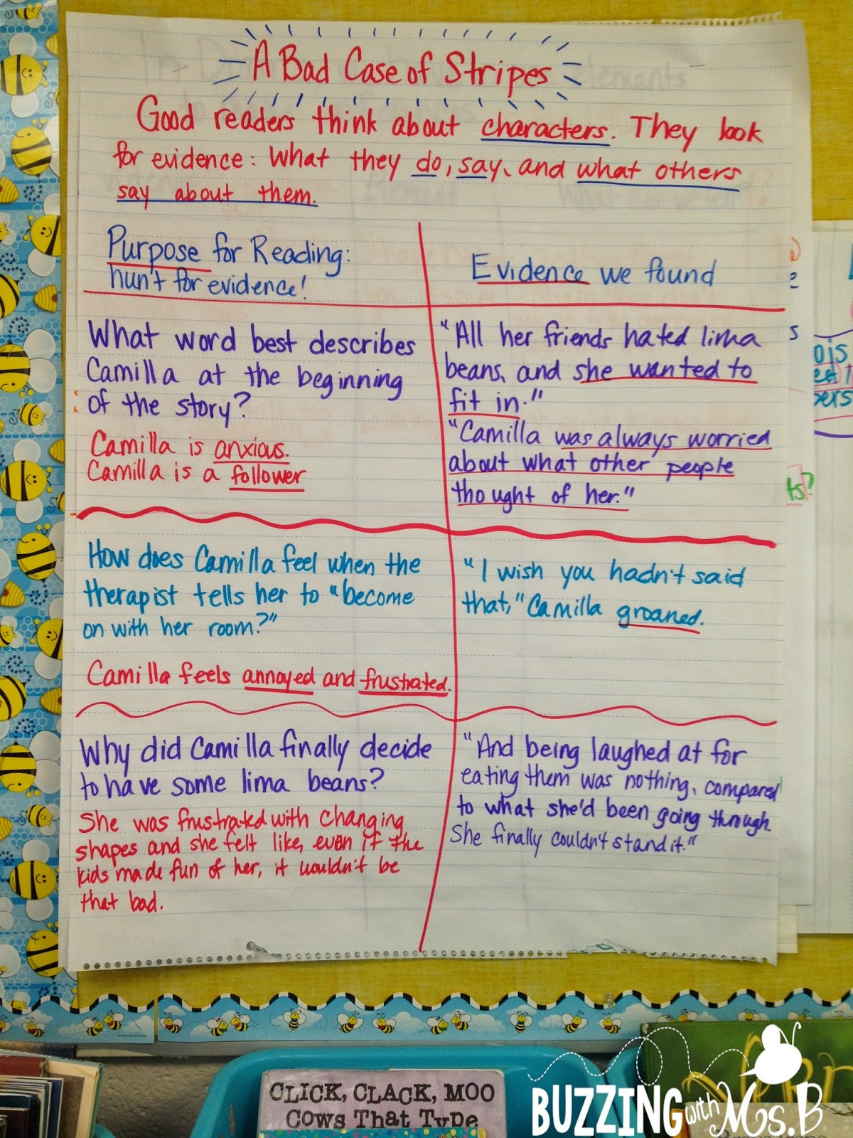 Buzzing With Ms B Making Inferences Scaffolding The