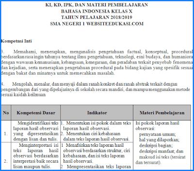 KI, KD Bahasa Indonesia Kelas 10 Kurikulum 2013 Revisi 2018