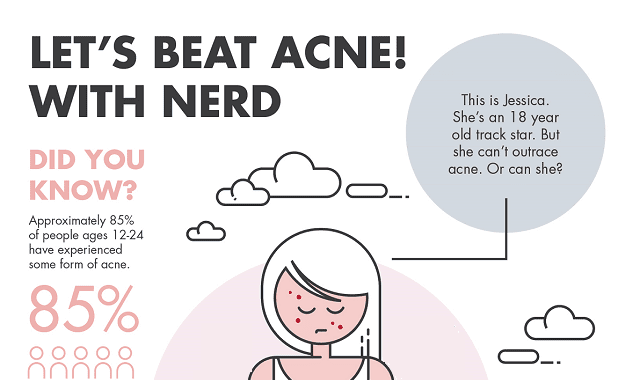 Let's Beat Acne!