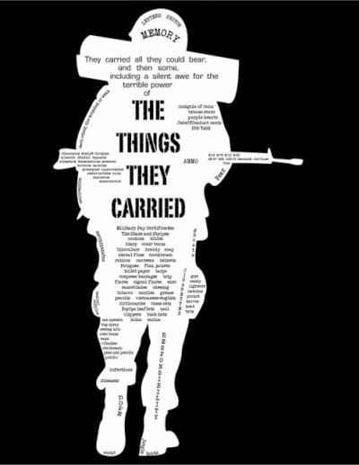 The Things They Carried by Tim O'Brien and The Woman Warrior by Maxine Hong Kingston Paper