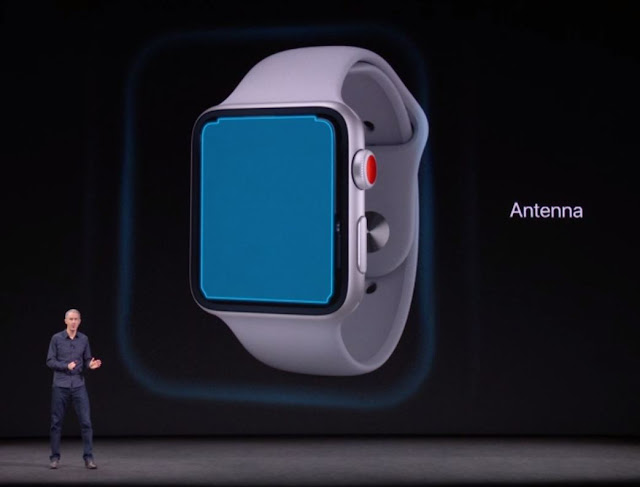 Apple Watch Antenna is the Screen