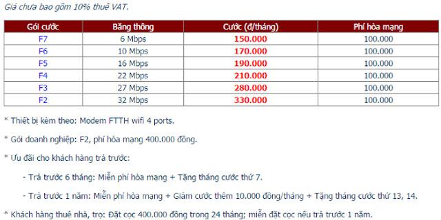Đăng Ký Lắp Đặt Wifi FPT Thị Xã An Nhơn 1