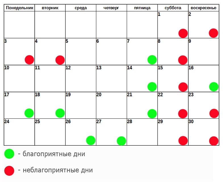 Маникюр и педикюр по лунному календарю апрель 2017