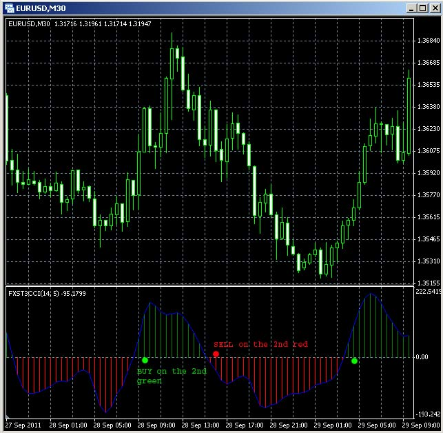 Tag : forex - Page No 46 « Get Binary Options Auto Trading