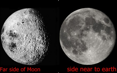 4 Billion Years Ago Earth had 2 Moons which Collided ...