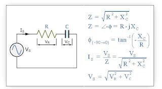 Circuit RC Series