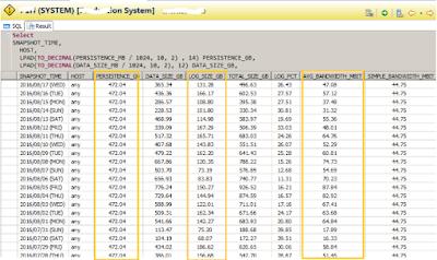 Network Bandwidth Test for HANA Server and Replication Calculation