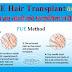 Fue Hair Transplant क्या है (Process) और इसमें कितना खर्च आता है ?