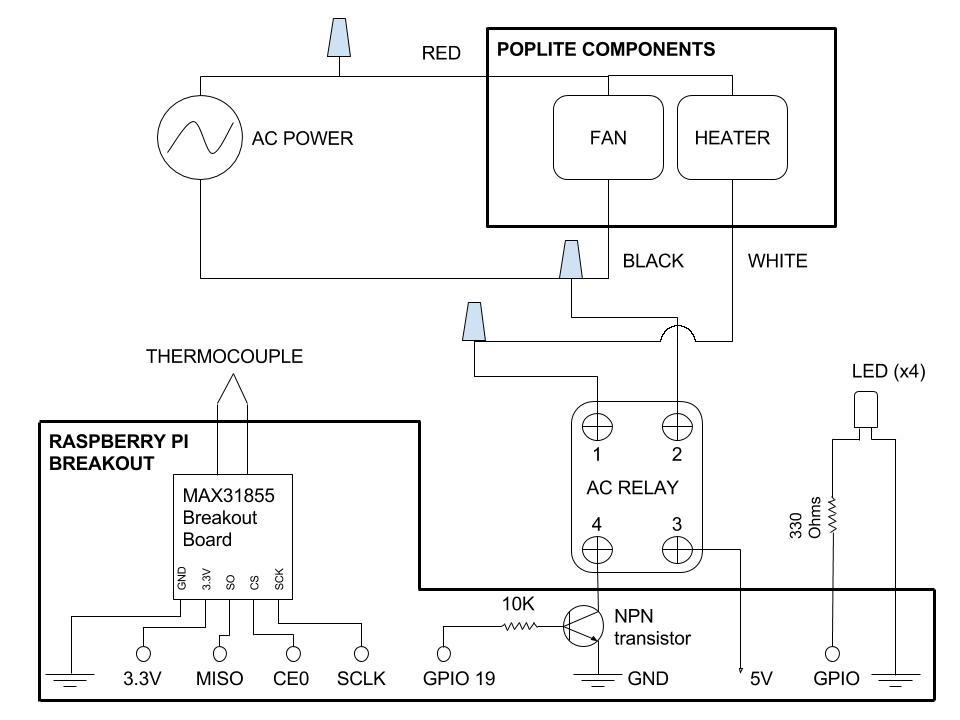 Kenwood Dnx5140 Wiring Diagram : Electrical wiring diagrams kenwood dnx diagram