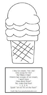 ourhomecreations: Printable preschool assessment form