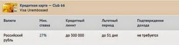 Кредитные карты УБРиР