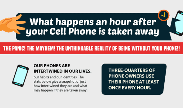 What Happens an Hour After Your Cell Phone Is Taken Away