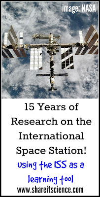 space station 15 years learning resources