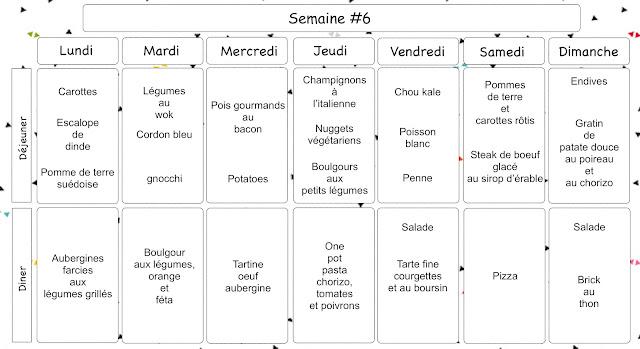 la vie ordinaire d 39 une bretonne menu de la semaine 3. Black Bedroom Furniture Sets. Home Design Ideas
