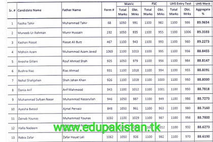 Aziz Fatimah Medical & Dental College Faisalabad merit list 2017