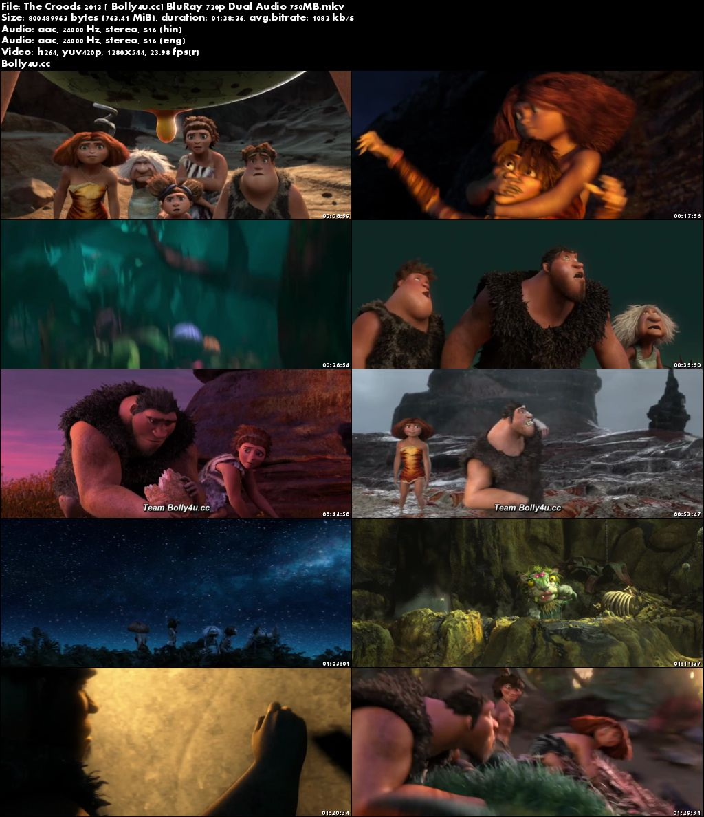 The Croods 2013 BluRay 300MB Hindi Dual Audio 480p Download