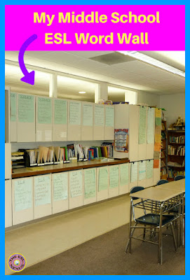 Descriptions of 3 types of word walls used in an ESL classroom | The ESL Connection