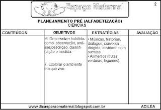 Planejamento de ciências pré-escola