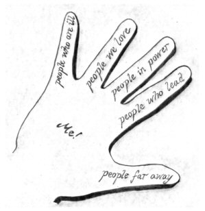 Varieties of Gifts-One Body: 5 Fingers