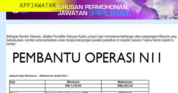 Jawatan Kosong di Pusat Perubatan Universiti Kebangsaan Malaysia (PPUKM)