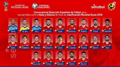 hành phần đội tuyển Tây Ban Nha cho hai trận đấu vào tháng 10 tới
