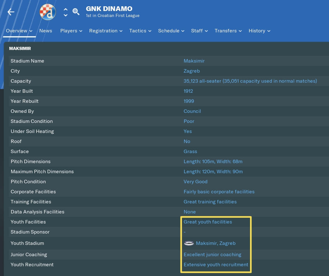 Dinamo Zagreb Youth Recruitment FM19