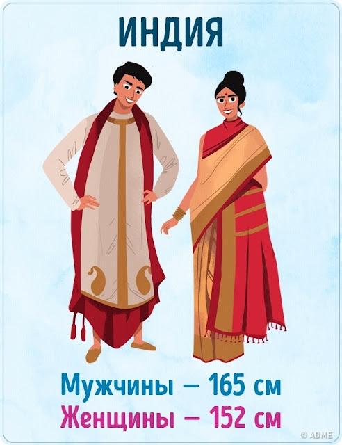 идеи для уроков русского как иностранного на начальном